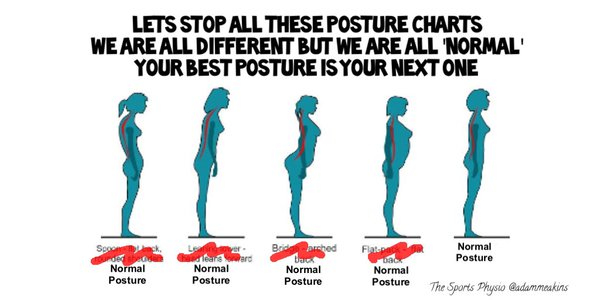 posture-meakins