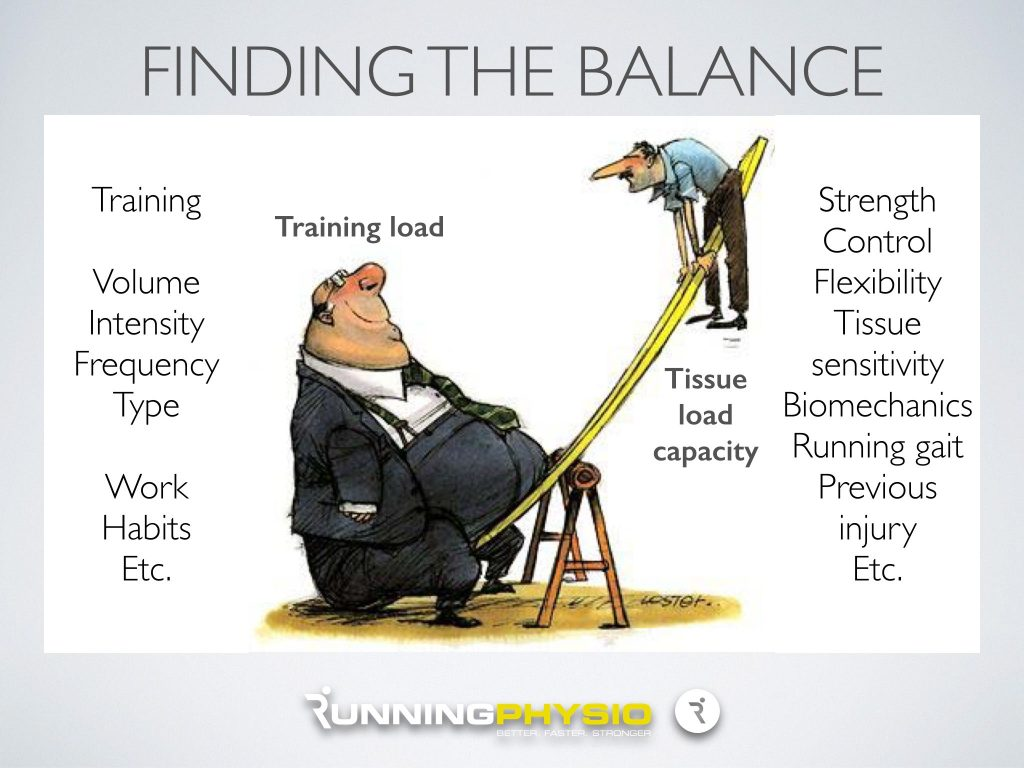 Balancing training load and tissue capacity