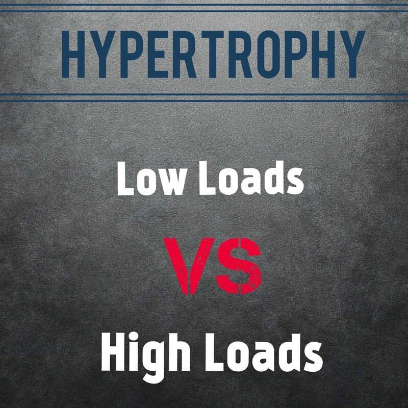 Hypertrophy: should we use low loads or high loads?