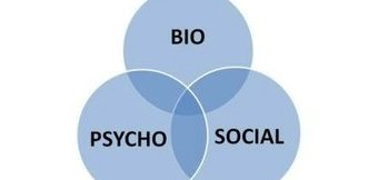 Change to Biopsychosocial model