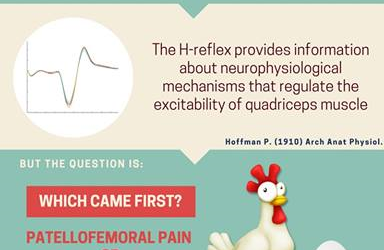 Is Quadriceps H-Reflex excitability a risk factor for Patellofemoral Pain?